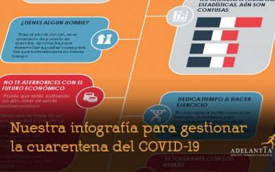 Nuestra infografía para gestionar la cuarentena del COVID19